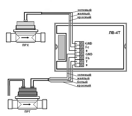 Рисунок 6.3 – Схема